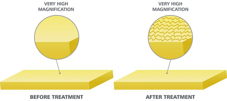 Slip Resistant Coating For Tile Floors and Bath Tubs - SW Florida
